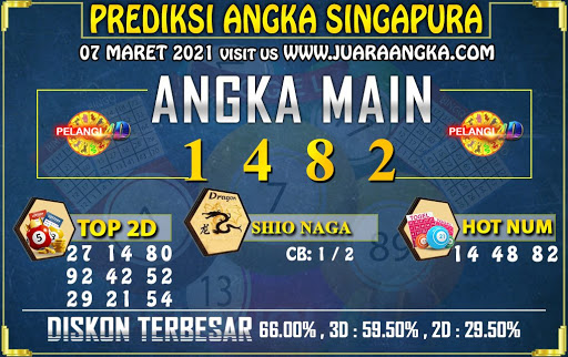 Want to know about togel Singapore?