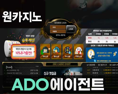What is actually a Casino Signup Promo?